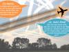 Sauberer Himmel Chemtrails und die Physik